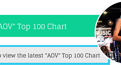 """NEW MUSIC SEMINAR ANNOUNCES THE DEFINITIVE  """"ARTIST ON THE VERGE- TOP 100"""" CHART"""