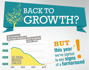 midem-back-to-growth-make-it-sustainable-infographics-small